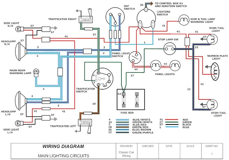 Classic Mini Wiring Diagram Indicators : Sample diagram classic car wiring diagrams